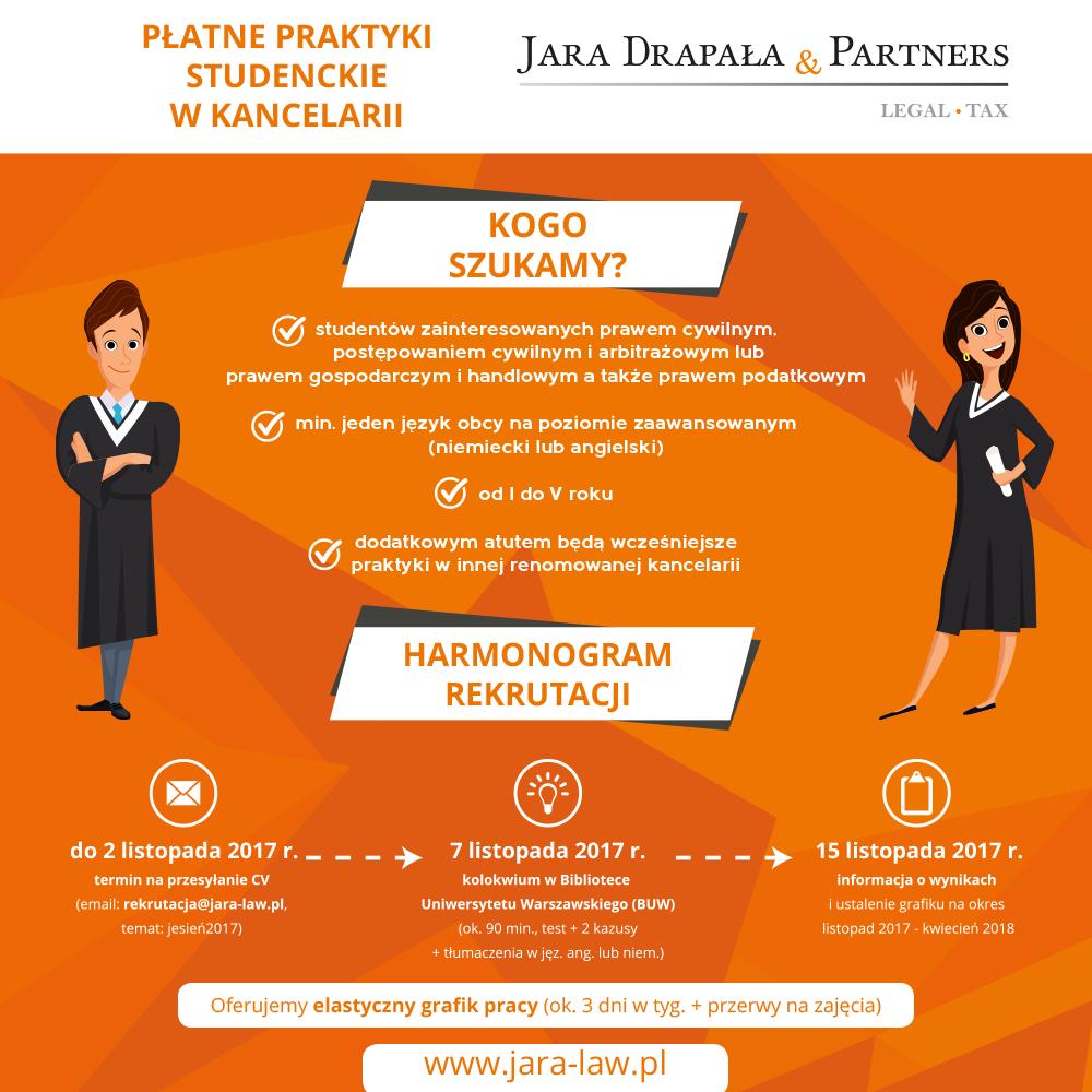 Płatne praktyki studenckie w kancelarii JARA DRAPAŁA & PARTNERS w Warszawie